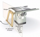 Table Saw Sheet Goods Lift