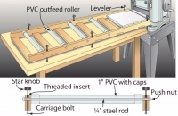 Planer Outfeed Roller