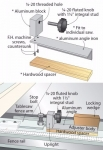 Table Saw Fence Adjuster