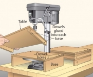 Stackable Drilling Tables