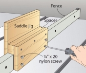 Fence Saddle