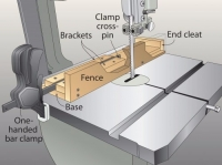 Bandsaw Quick-Release Fence
