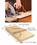 Circular Saw Cutoff Jig