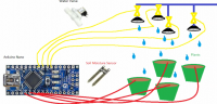 Arduino Watering System