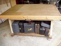 Multifunction Work Table