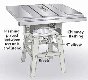 how to make a dust collector for table saw