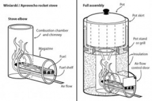 Homemade rocket stove for Portable rocket stove plans