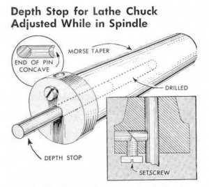 Lathe Depth Stop