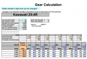 Homemade Motorcycle Gearing Calculator