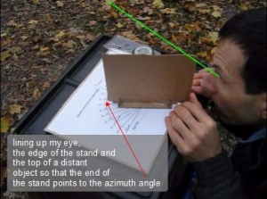 Azimuth and Elevation Gauge