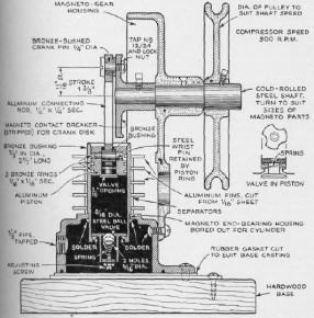 pacific press brake manual pdf
