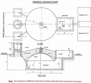 Homemade Biogas Plant - HomemadeTools net