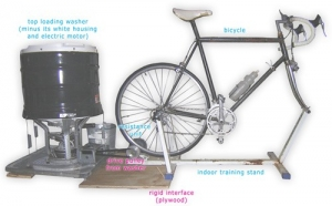 Bicycle Powered Washer