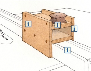 Multipurpose Joinery Jig
