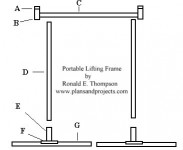 Portable Lifting Frame