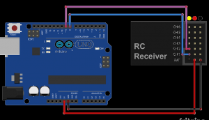Arduino RC Receiver