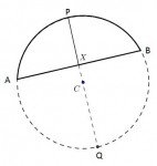Circular Segment Radius Calculation Method