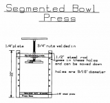 Segmented Bowl Press