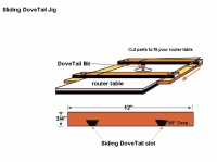 Sliding Dovetail Jig