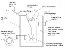 Waste Oil Furnace