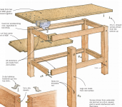 Woodworker's Sturdy Workbench