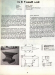 Anvil Instructions
