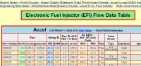 Fuel Injector Reference Table