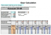 Motorcycle Gearing Calculator