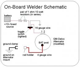 onboard welder homemadetools net