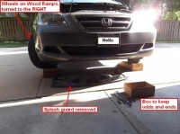 Automotive Ramps